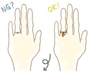 節が太い指が似合うリング(指輪)
